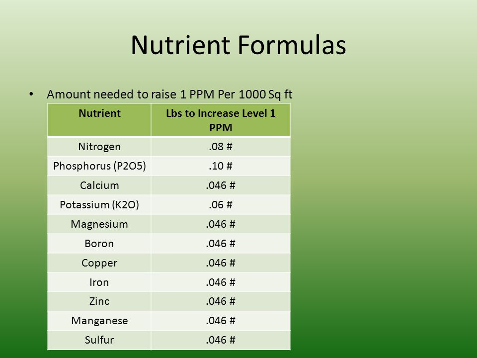 Lbs to Increase Level 1 PPM