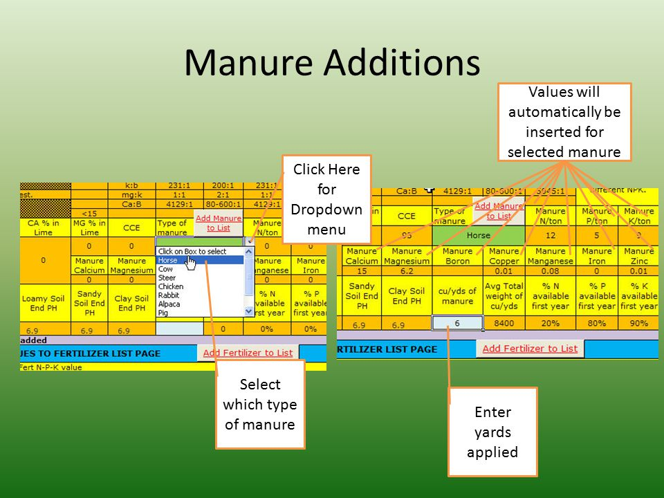 Manure Additions Values will automatically be inserted for selected manure. Click Here for Dropdown menu.