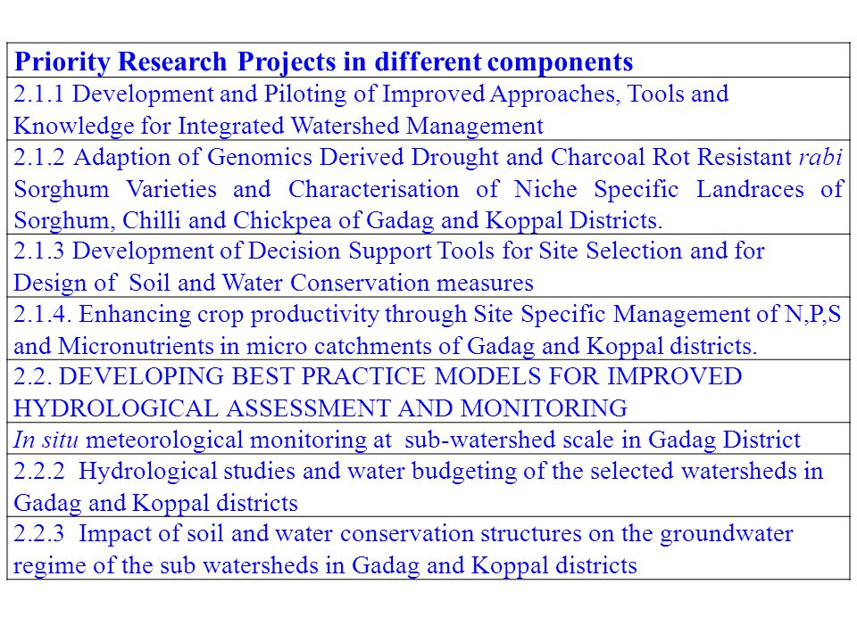 Priority Research Projects in different components