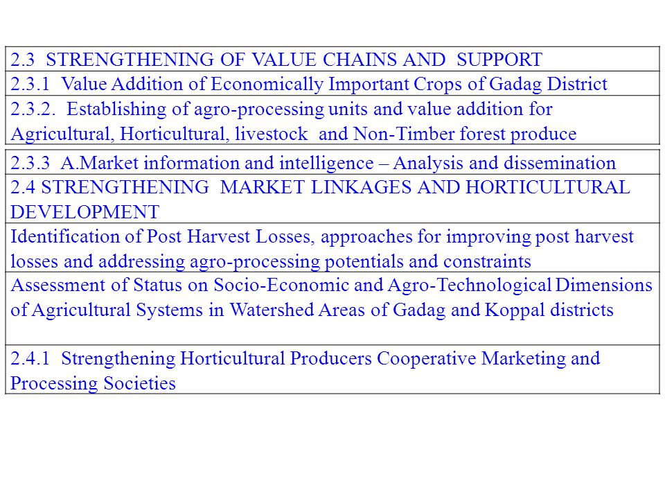2.3 STRENGTHENING OF VALUE CHAINS AND SUPPORT