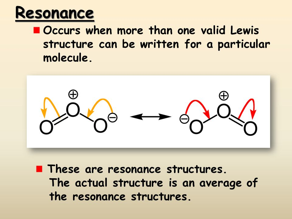 Resonance Occurs when more than one valid Lewis structure can be written for a particular molecule.