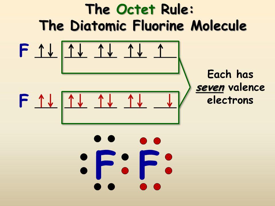 The Octet Rule: The Diatomic Fluorine Molecule