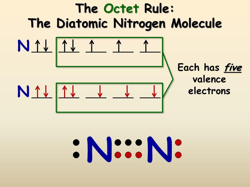 The Octet Rule: The Diatomic Nitrogen Molecule