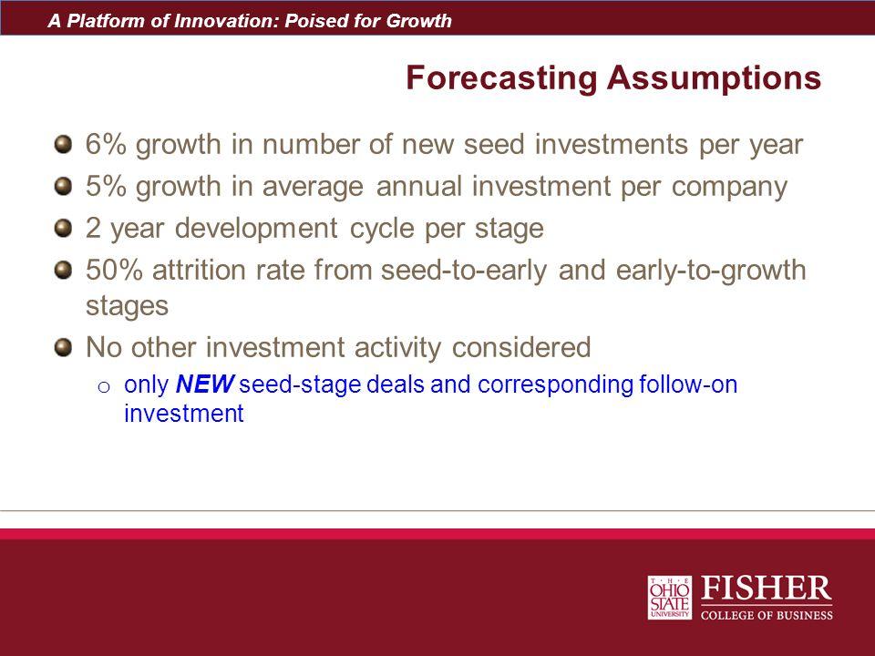 Forecasting Assumptions