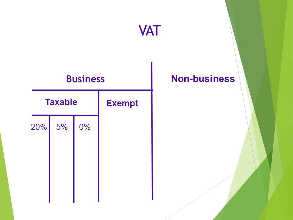 VAT Business Non-business Taxable 20% 5% 0% Exempt