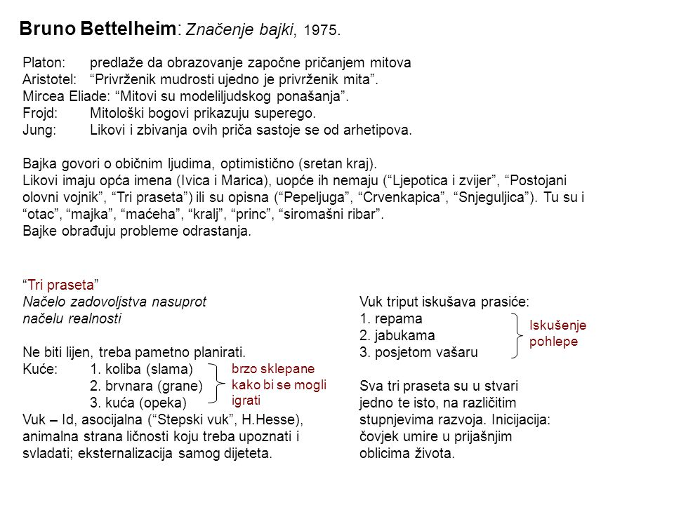 Bruno Bettelheim: Značenje bajki, 1975.