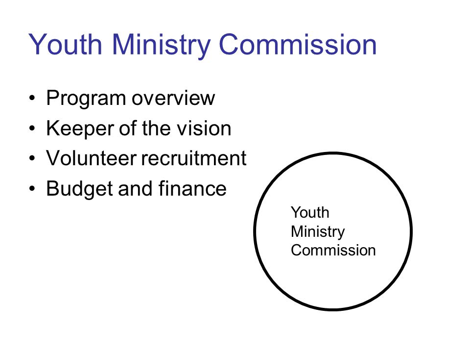 Youth Ministry Budget Template - Contegri.Com