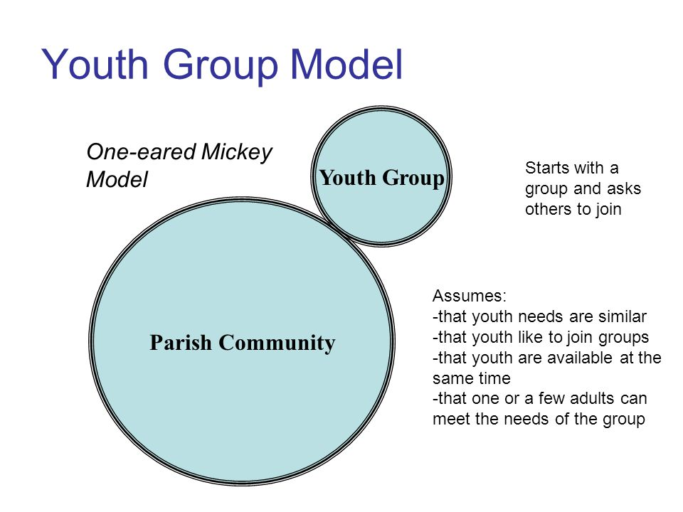 Youth Group Model Youth Group One-eared Mickey Model Parish Community