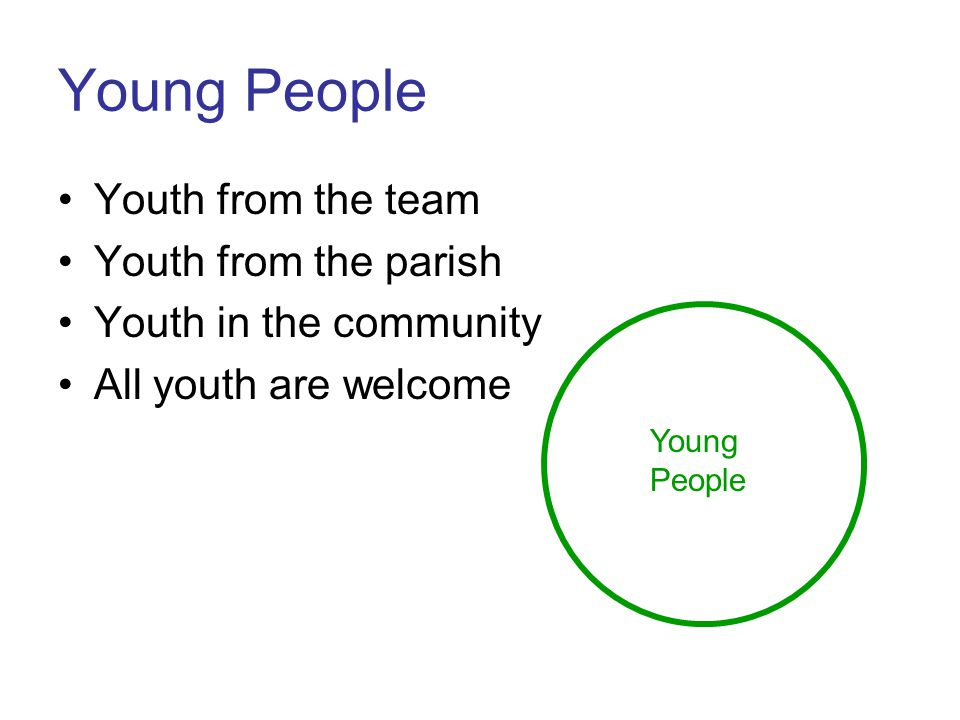 Young People Youth from the team Youth from the parish