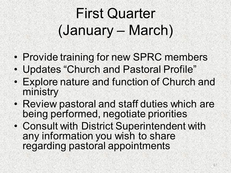 First Quarter (January – March)