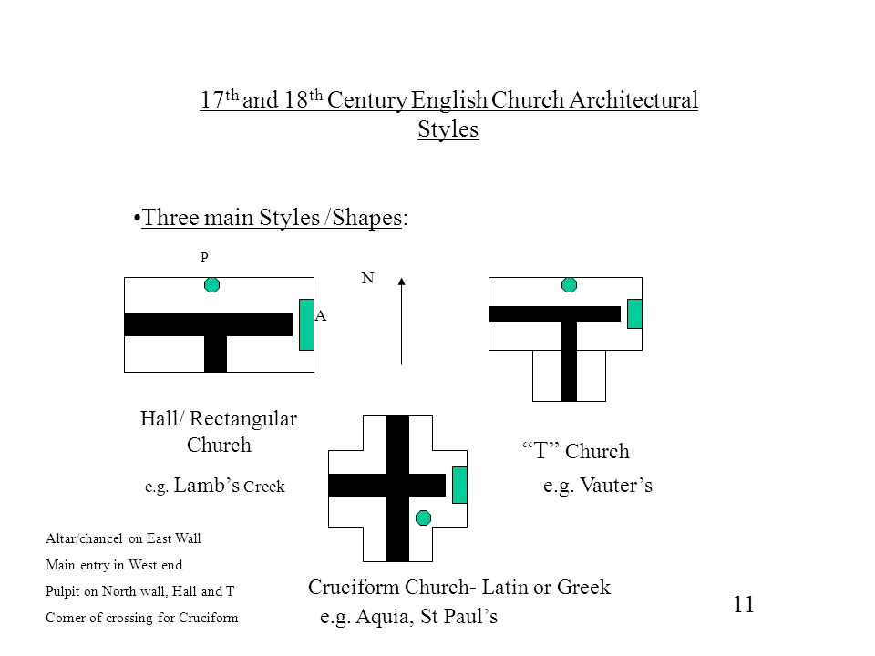 17th and 18th Century English Church Architectural Styles