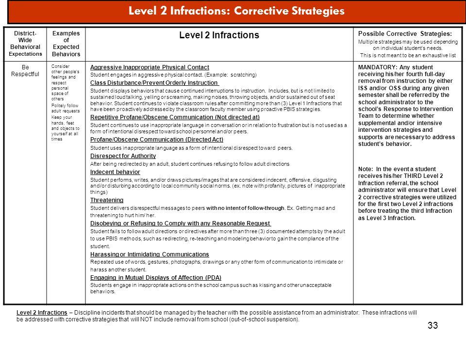 Level 2 Infractions: Corrective Strategies