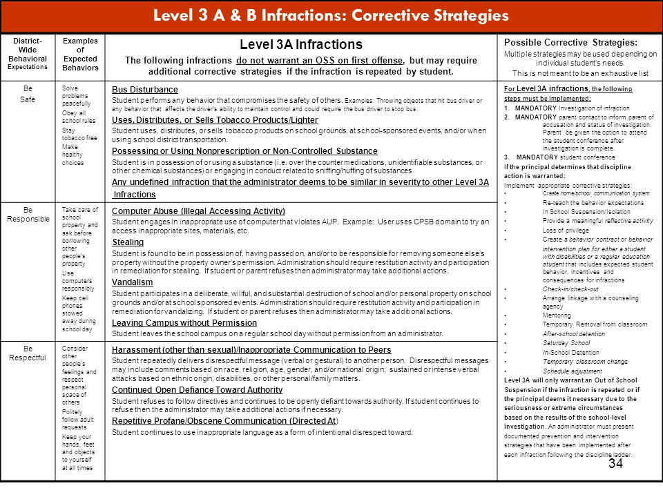 Level 3 A & B Infractions: Corrective Strategies