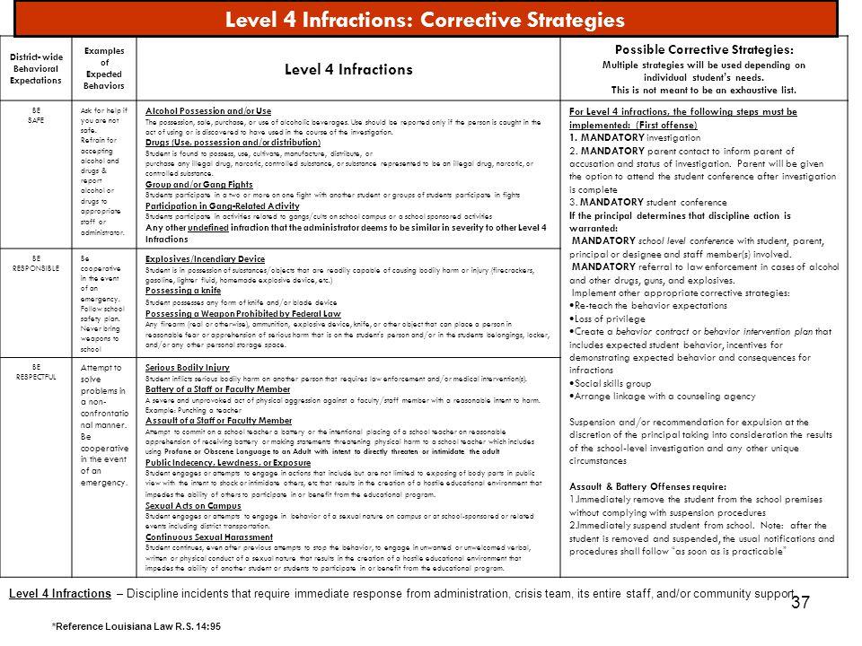 Level 4 Infractions: Corrective Strategies