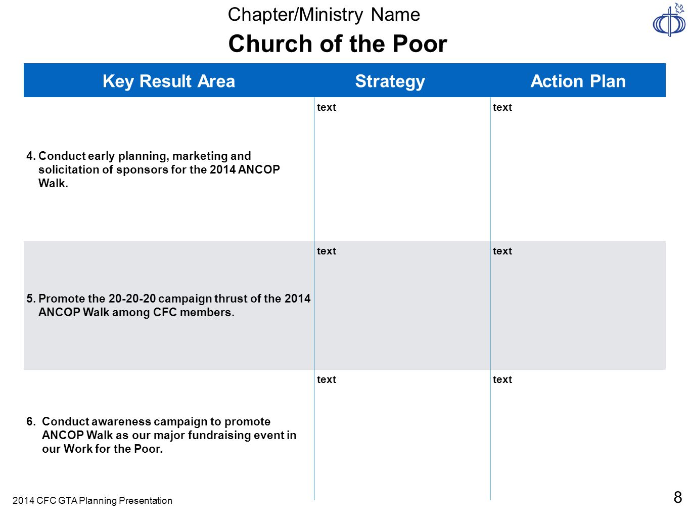 Church of the Poor Chapter/Ministry Name Key Result Area Strategy