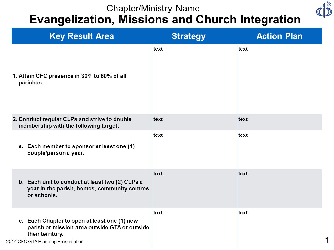 Evangelization, Missions and Church Integration