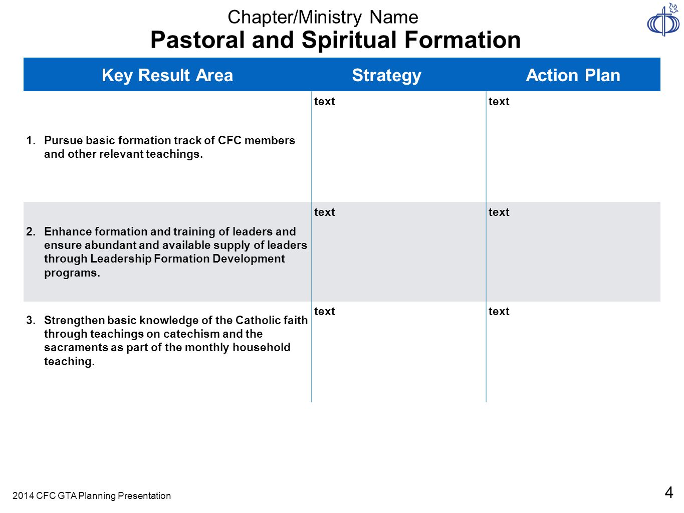 Pastoral and Spiritual Formation