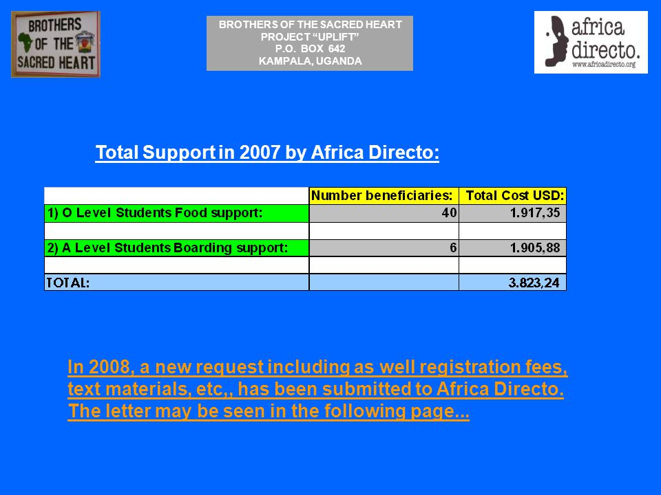 Total Support in 2007 by Africa Directo: