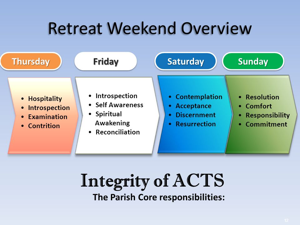 Retreat Weekend Overview