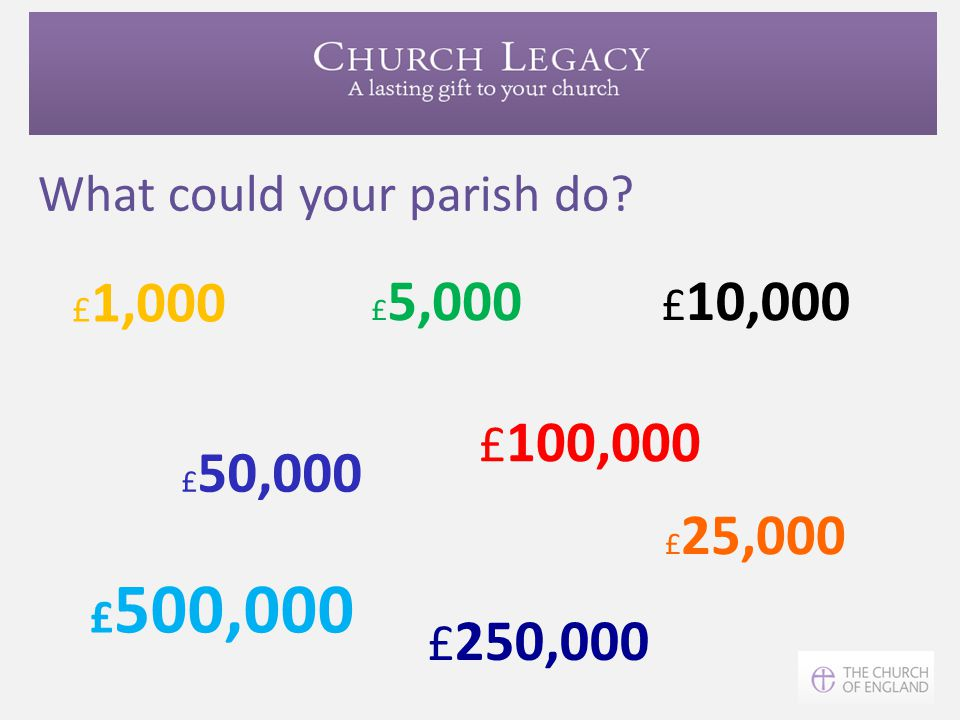 What could your parish do