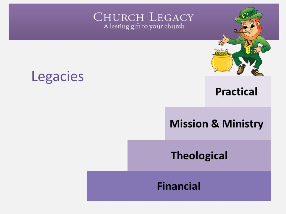 Legacies Practical Mission & Ministry Theological Recap Financial