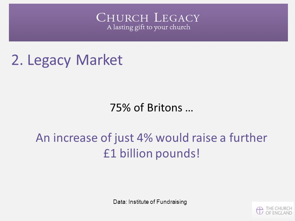 An increase of just 4% would raise a further £1 billion pounds!