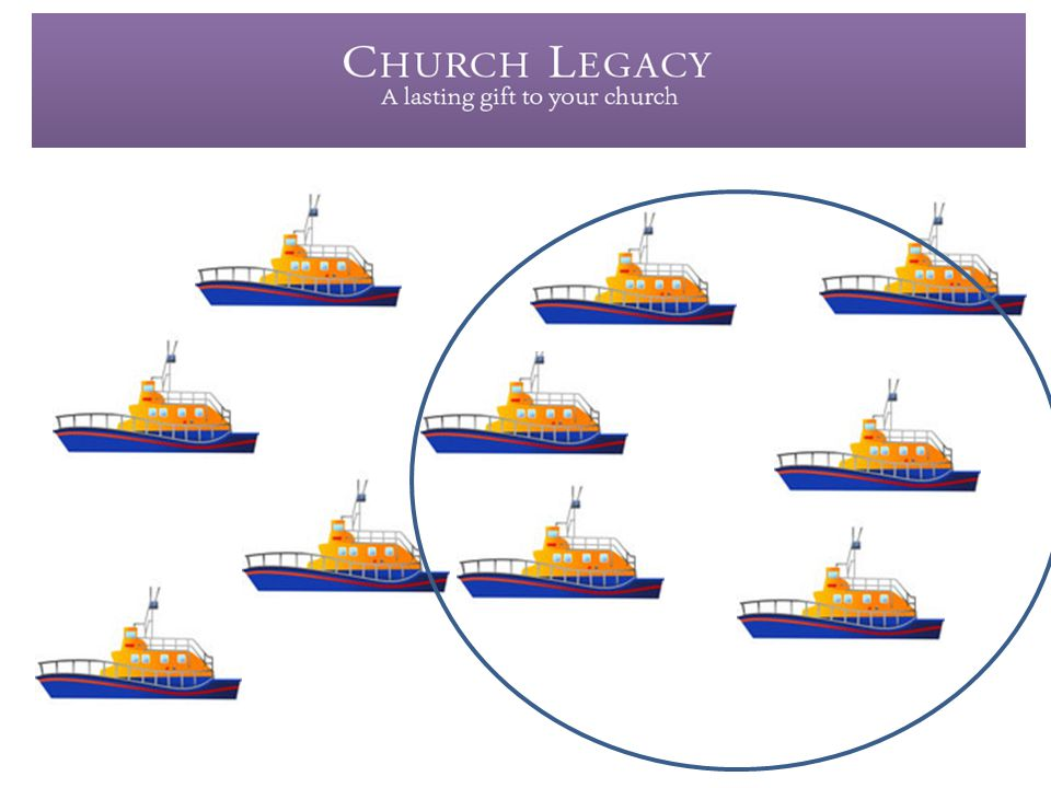 - RNLI over £90ml pa in legacy income.