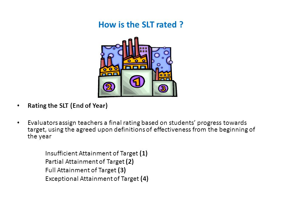 How is the SLT rated Rating the SLT (End of Year)