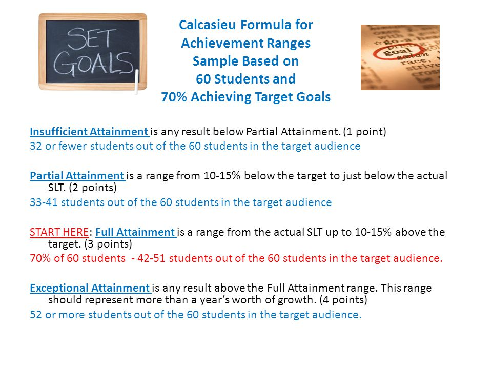 Calcasieu Formula for Achievement Ranges Sample Based on 60 Students and 70% Achieving Target Goals