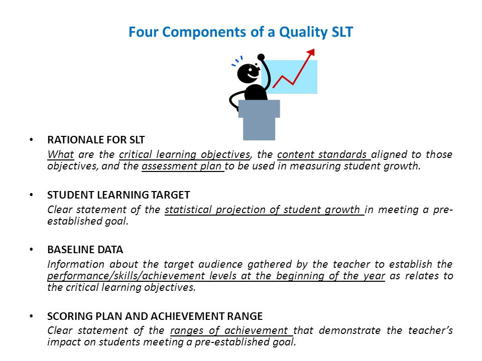 Four Components of a Quality SLT
