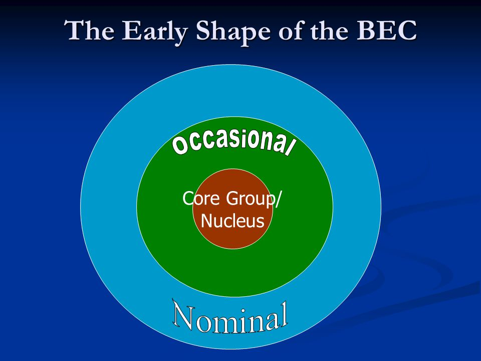 The Early Shape of the BEC