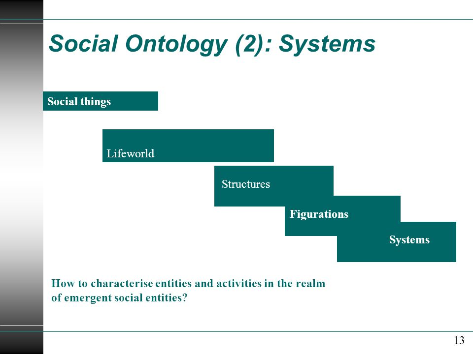 Social Ontology (2): Systems