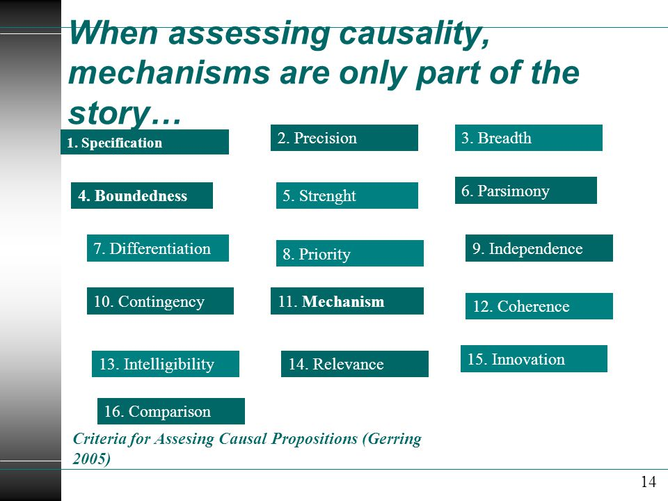 When assessing causality, mechanisms are only part of the story…