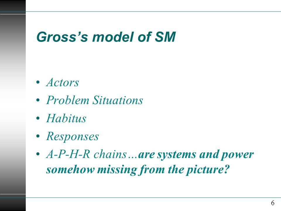 Gross's model of SM Actors Problem Situations Habitus Responses