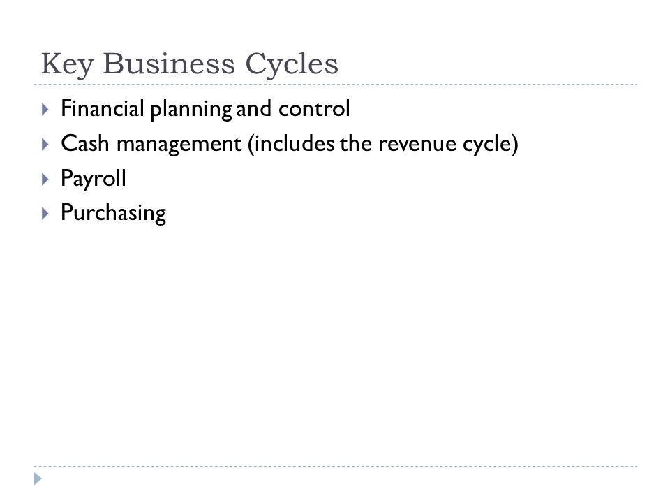 Key Business Cycles Financial planning and control