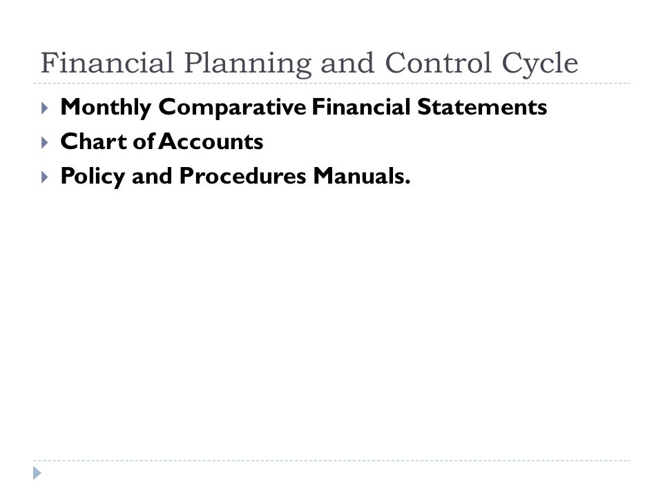 Financial Planning and Control Cycle