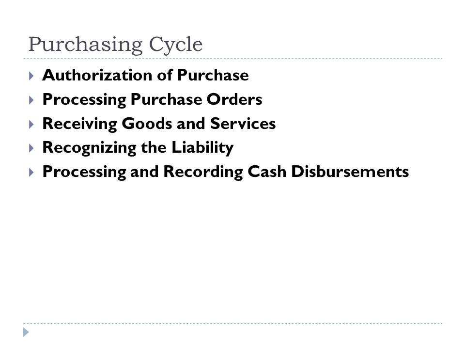 Purchasing Cycle Authorization of Purchase Processing Purchase Orders