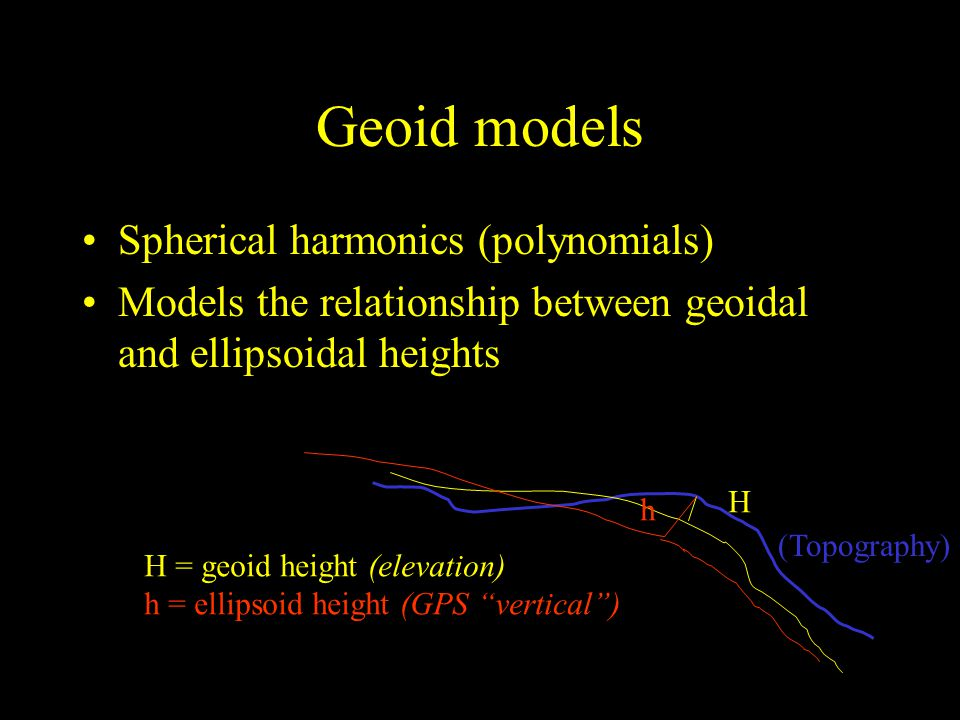 Geoid models Spherical harmonics (polynomials)
