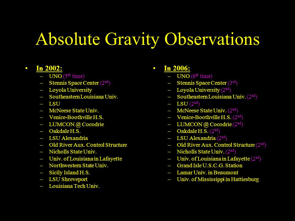 Absolute Gravity Observations