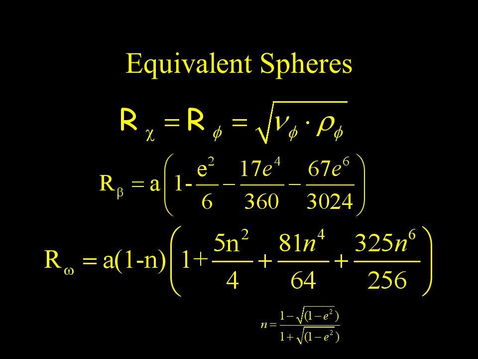 Equivalent Spheres