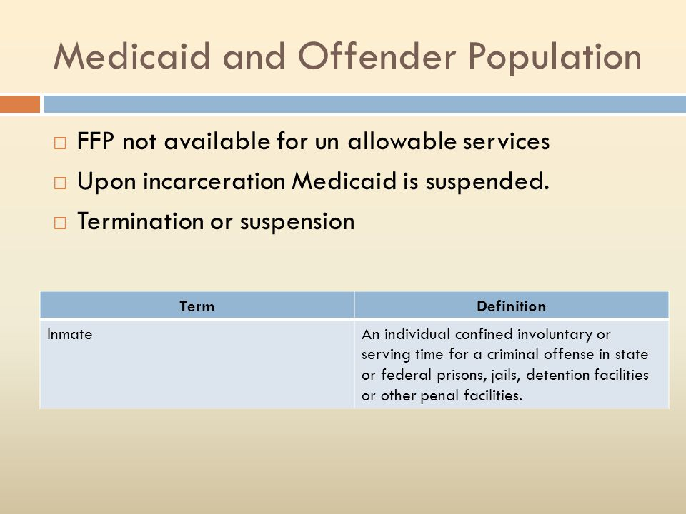 Medicaid and Offender Population