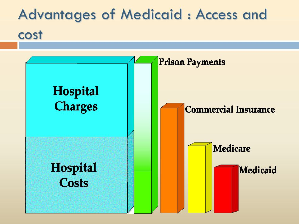 Advantages of Medicaid : Access and cost