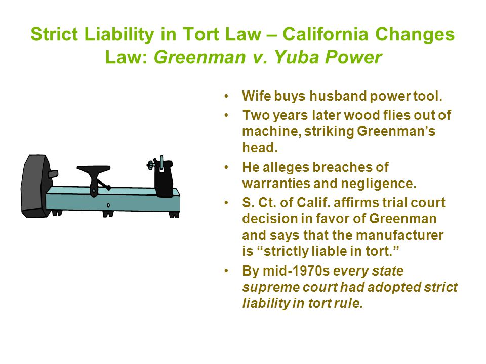 Strict Liability in Tort Law – California Changes Law: Greenman v