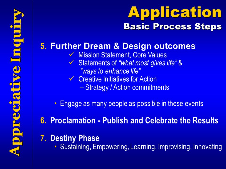 Application Appreciative Inquiry Basic Process Steps