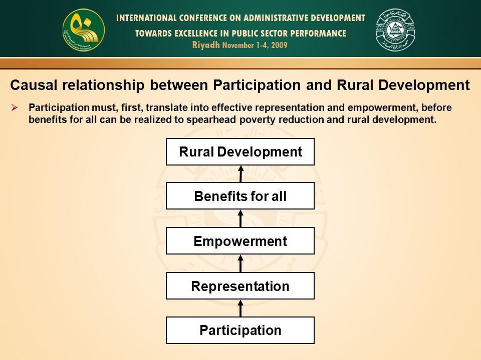 Causal relationship between Participation and Rural Development