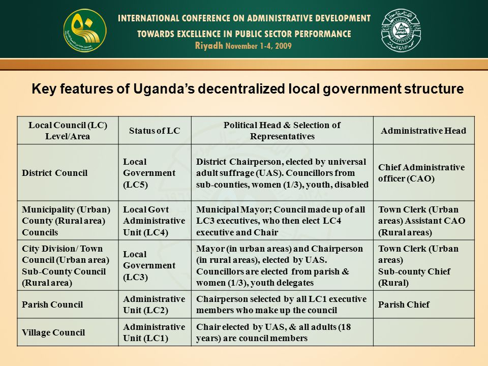 Key features of Uganda's decentralized local government structure