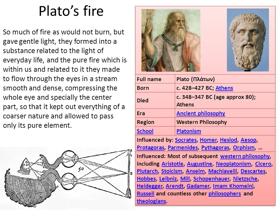 Plato's fire Full name. Plato (Πλάτων) Born. c. 428–427 BC; Athens. Died. c. 348–347 BC (age approx 80); Athens.