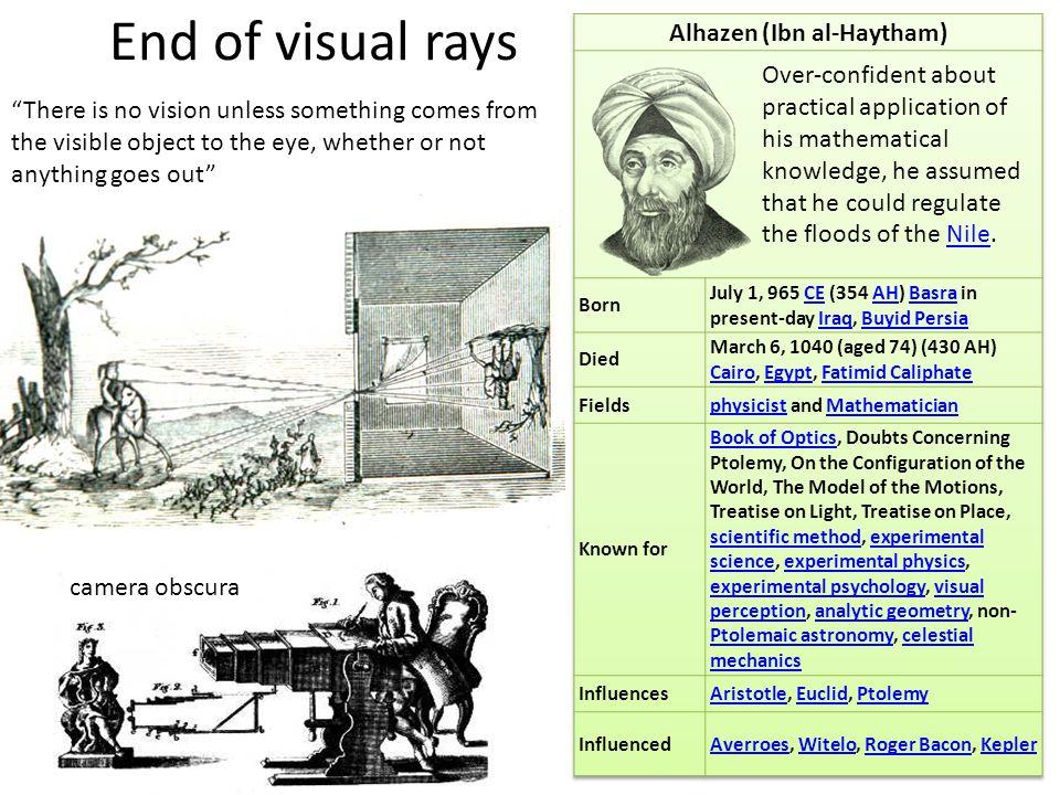 Alhazen (Ibn al-Haytham)