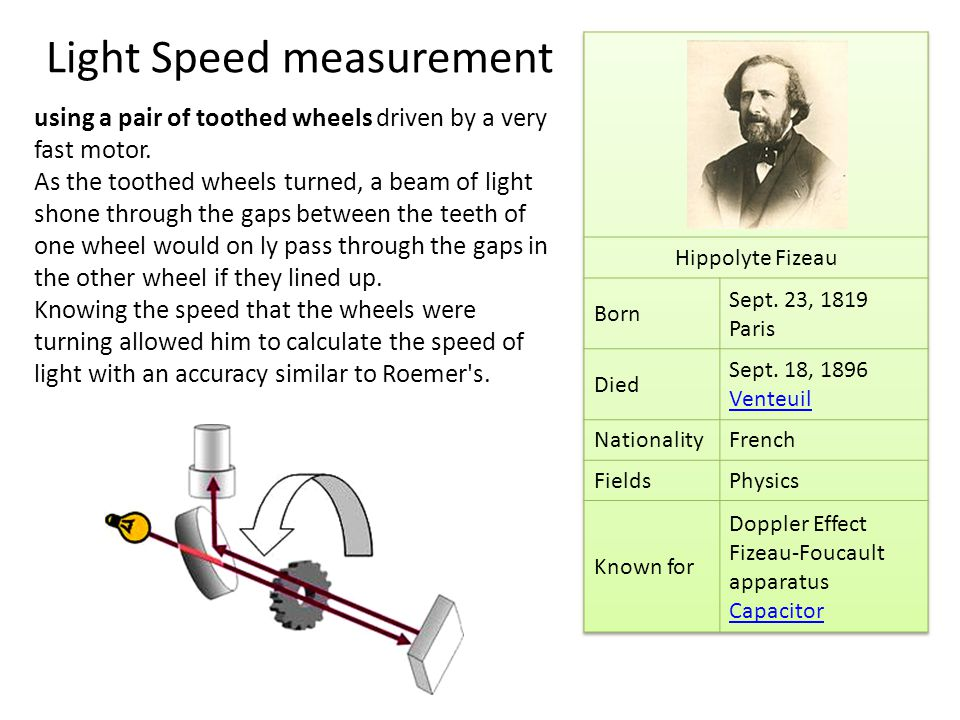 Light Speed measurement