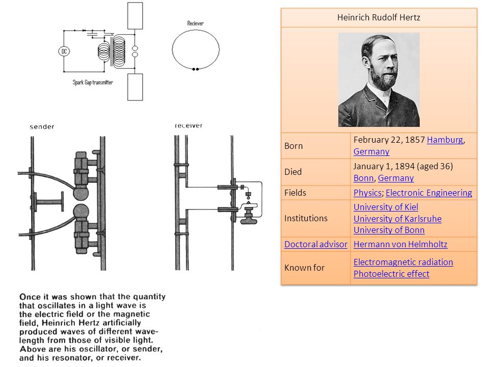 Heinrich Rudolf Hertz Born. February 22, 1857 Hamburg, Germany. Died. January 1, 1894 (aged 36) Bonn, Germany.